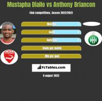 Mustapha Diallo vs Anthony Briancon h2h player stats