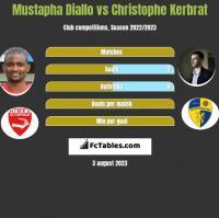 Mustapha Diallo vs Christophe Kerbrat h2h player stats