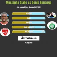 Mustapha Diallo vs Denis Bouanga h2h player stats