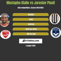 Mustapha Diallo vs Jaroslav Plasil h2h player stats