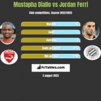 Mustapha Diallo vs Jordan Ferri h2h player stats