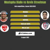 Mustapha Diallo vs Kevin Strootman h2h player stats