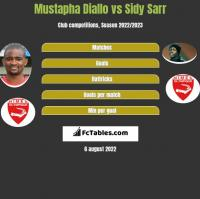 Mustapha Diallo vs Sidy Sarr h2h player stats