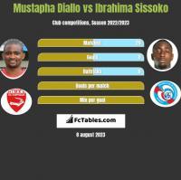 Mustapha Diallo vs Ibrahima Sissoko h2h player stats
