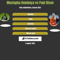 Mustapha Dumbuya vs Paul Dixon h2h player stats
