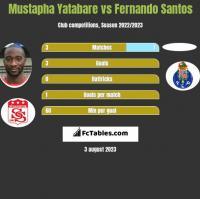 Mustapha Yatabare vs Fernando Santos h2h player stats