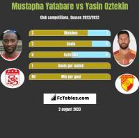 Mustapha Yatabare vs Yasin Oztekin h2h player stats