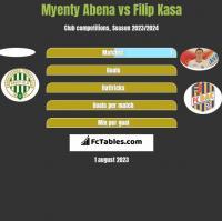 Myenty Abena vs Filip Kasa h2h player stats