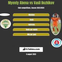 Myenty Abena vs Vasil Bozhikov h2h player stats