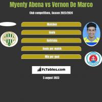 Myenty Abena vs Vernon De Marco h2h player stats