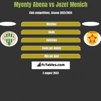Myenty Abena vs Jozef Menich h2h player stats