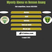 Myenty Abena vs Benson Anang h2h player stats