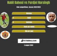 Nabil Bahoui vs Furdjel Narsingh h2h player stats