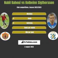 Nabil Bahoui vs Kolbeinn Sigthorsson h2h player stats