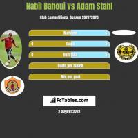 Nabil Bahoui vs Adam Stahl h2h player stats