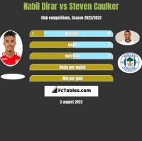 Nabil Dirar vs Steven Caulker h2h player stats