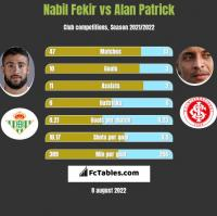 Nabil Fekir vs Alan Patrick h2h player stats