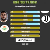 Nabil Fekir vs Arthur h2h player stats