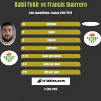 Nabil Fekir vs Francis Guerrero h2h player stats