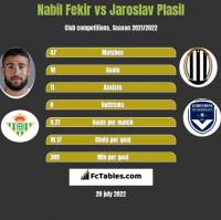 Nabil Fekir vs Jaroslav Plasil h2h player stats