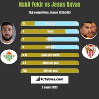 Nabil Fekir vs Jesus Navas h2h player stats