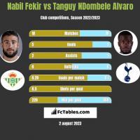 Nabil Fekir vs Tanguy NDombele Alvaro h2h player stats