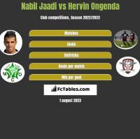 Nabil Jaadi vs Hervin Ongenda h2h player stats