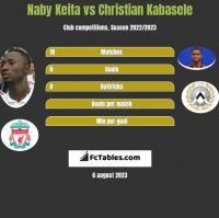Naby Keita vs Christian Kabasele h2h player stats