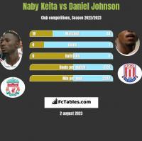 Naby Keita vs Daniel Johnson h2h player stats