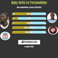 Naby Keita vs Fernandinho h2h player stats