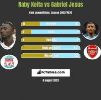 Naby Keita vs Gabriel Jesus h2h player stats