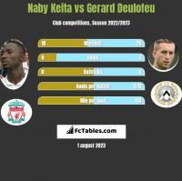 Naby Keita vs Gerard Deulofeu h2h player stats