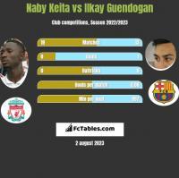 Naby Keita vs Ilkay Guendogan h2h player stats