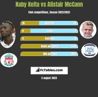 Naby Keita vs Alistair McCann h2h player stats