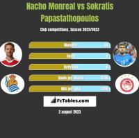 Nacho Monreal vs Sokratis Papastathopoulos h2h player stats