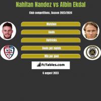 Nahitan Nandez vs Albin Ekdal h2h player stats