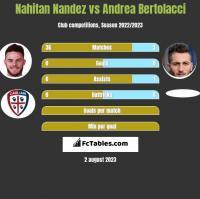 Nahitan Nandez vs Andrea Bertolacci h2h player stats