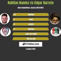 Nahitan Nandez vs Edgar Barreto h2h player stats