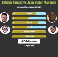 Nahitan Nandez vs Jean-Victor Makengo h2h player stats