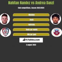 Nahitan Nandez vs Andrea Danzi h2h player stats