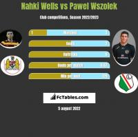 Nahki Wells vs Pawel Wszolek h2h player stats