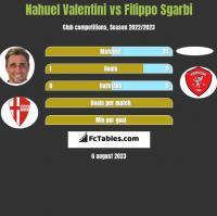 Nahuel Valentini vs Filippo Sgarbi h2h player stats