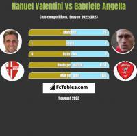 Nahuel Valentini vs Gabriele Angella h2h player stats