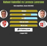 Nahuel Valentini vs Lorenzo Laverone h2h player stats