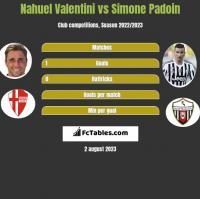 Nahuel Valentini vs Simone Padoin h2h player stats