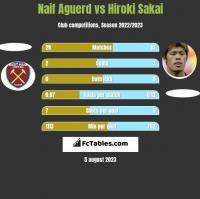 Naif Aguerd vs Hiroki Sakai h2h player stats