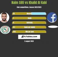 Naim Sliti vs Khalid Al Kabi h2h player stats