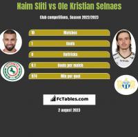 Naim Sliti vs Ole Kristian Selnaes h2h player stats