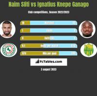 Naim Sliti vs Ignatius Knepe Ganago h2h player stats