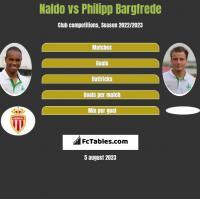 Naldo vs Philipp Bargfrede h2h player stats
